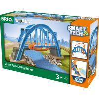 Brio World Most Smart Tech 5