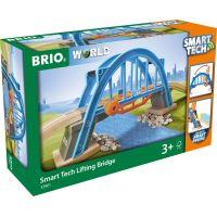 Brio World Most Smart Tech 6