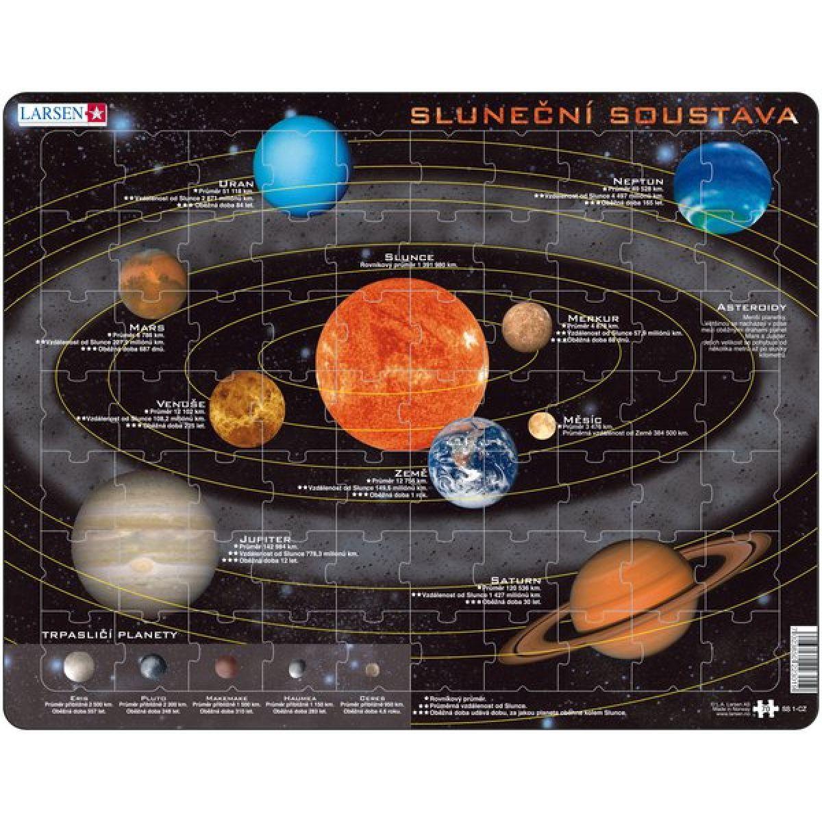 Larsen Výučbové puzzle Slnečná sústava