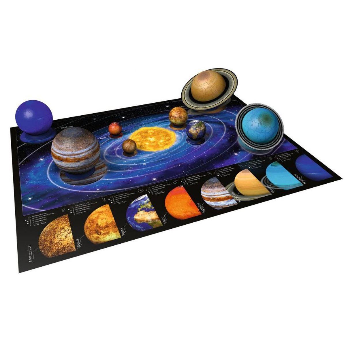 Ravensburger 3D Planetárna sústava 522 dielikov